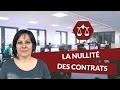 La nullité des contrats - Droit - digiSchool