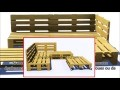 Comment construire un canapé de palette pour le jardin