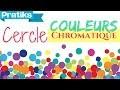 Comprendre le cercle chromatique des couleurs