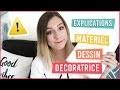 DECORATRICE D'INTERIEUR → SAVOIR DESSINER, FORMATIONS DISTANCE, MATERIEL....