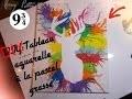 DIY: Tableau aquarelle aux pastels grasse