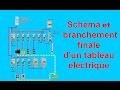 schéma branchement câblage tableau electrique maison