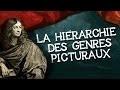 25- La Hiérarchie des Genres Picturaux
