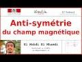 Anti-symétrie du champ magnétique   El Mahdi El Mhamdi
