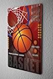 Plaque Émaillée Retro Déco Basket-ball ligue professionnelle 20X30 cm
