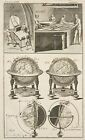 1765 Antique Imprimé~ Globe ~ Verre Fabrication ~ Brevet Globes The World Gnomon