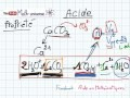Acide base Partie 1 |  2eme science et info