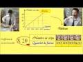 Lecture de graphique et construction d'un tableau au cycle 3 : cm1 cm2