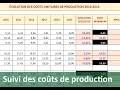 Suivi des coûts de production Excel