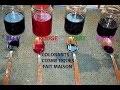 (TUTTO) COMMENT FAIRE DES  COLORANTS COSMETIQUES(BIO) NATURELS (EPISODE) 1