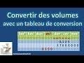 Convertir des volumes avec un tableau de conversion