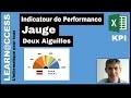 Excel - Comment créer un indicateur de type Jauge avec 2 Aiguilles
