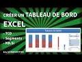 Créer un tableau de bord Excel - niveau 1